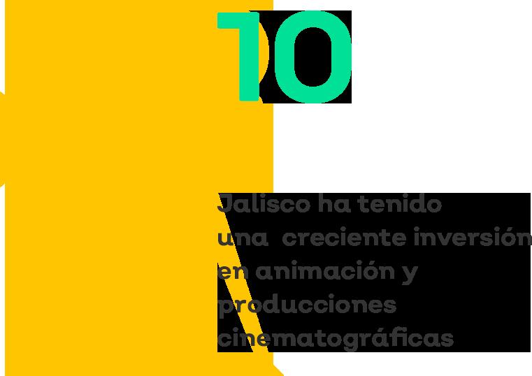 Jalisco ha tenido una creciente inversión en animación y producciones cinematográficas. Imagen de cámara de video.